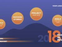 5 Prezi Next Templates For Your Next Business Review | Prezi Blog for Business Review Report Template