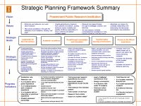 Strategic Business Plan Example Template Powerpoint Doc Hr Word regarding Strategy Document Template Powerpoint