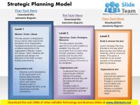 Strategy Document Template Powerpoint Borders | I4Tiran inside Strategy Document Template Powerpoint