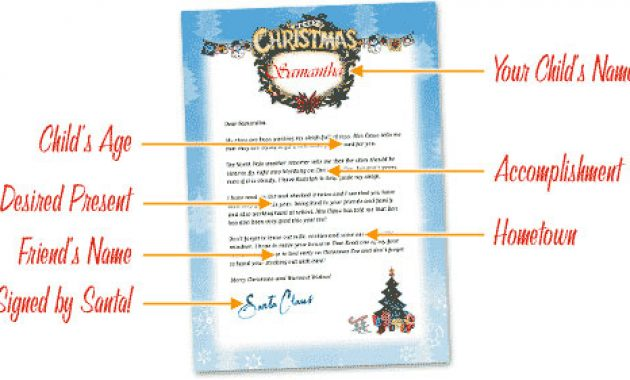 Free Letters From Santa – Free Personalized Printable Santa with regard to Free Printable Letter From Santa Template