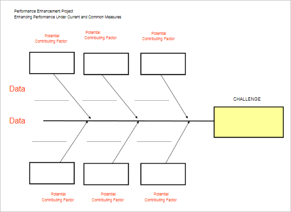 13+ Fishbone Diagram Templates Free Word, Excel, Ppt Formats Intended For Blank Fishbone Diagram Template Word