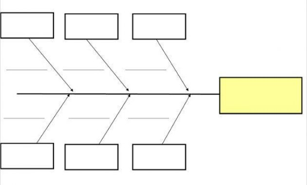 15+ Fishbone Diagram Templates – Sample, Example, Format In Blank Fishbone Diagram Template Word