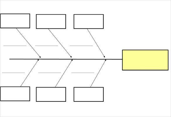 15+ Fishbone Diagram Templates – Sample, Example, Format In Blank Fishbone Diagram Template Word