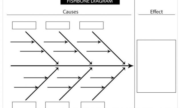 5+ Fishbone Diagram Templates | Word Template, Fish Bone With Regard To Blank Fishbone Diagram Template Word