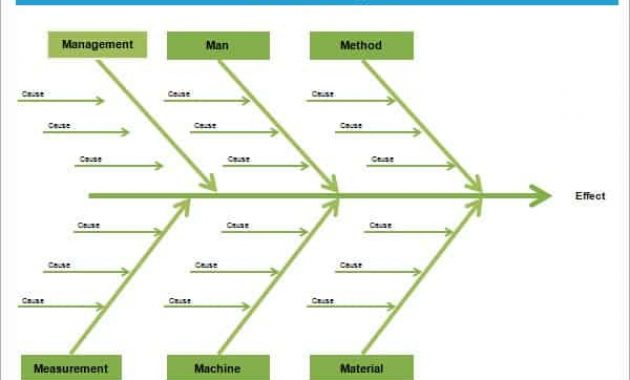 8+ Fishbone Diagram Templates – Word Excel Pdf Formats Within Blank Fishbone Diagram Template Word