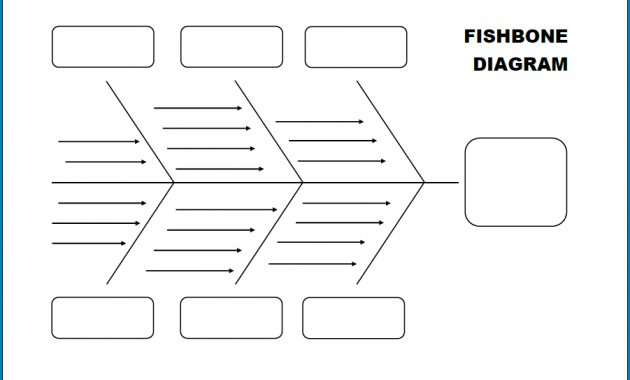 ✓ Free Printable Blank Fishbone Diagram Template | Zitemplate For Blank Fishbone Diagram Template Word