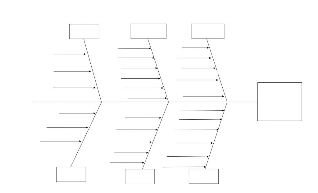 Free Fishbone Diagram Template ~ Addictionary Regarding Blank Fishbone Diagram Template Word
