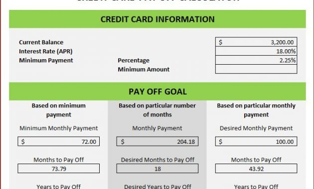 Credit Card Excel Template | Credit Card Spreadsheet Template with regard to Credit Card Interest Calculator Excel Template