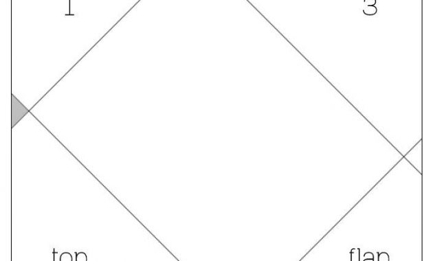 This A2 Envelope Templatethe Clever Nerd Couldn't Be Any inside A2 Card Template