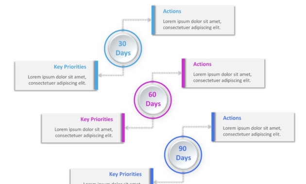 30 60 90 Day Plan Template Is A Powerful Tool Which Pertaining To Fresh 30 60 90 Business Plan Template Ppt