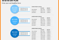 30 60 90 Sales Plan – Emmamcintyrephotography In 30 60 90 Business Plan Template Ppt