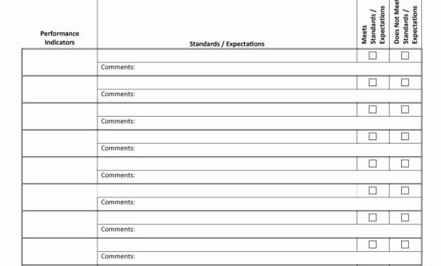 30 Performance Improvement Plan Template Word In 2020 within Awesome Business Process Improvement Plan Template