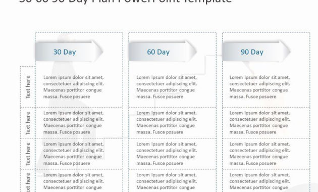 40 30 60 90 Plan Templates (With Images) | 90 Day Plan Regarding 30 60 90 Business Plan Template Ppt
