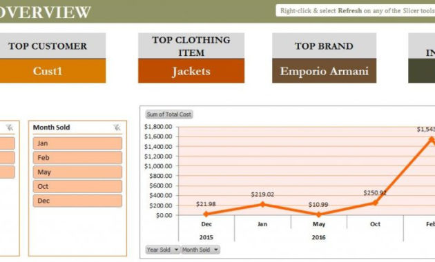 Clothing Store Inventory Keeper: Exceltemplates Free Download throughout Best Clothing Store Business Plan Template Free