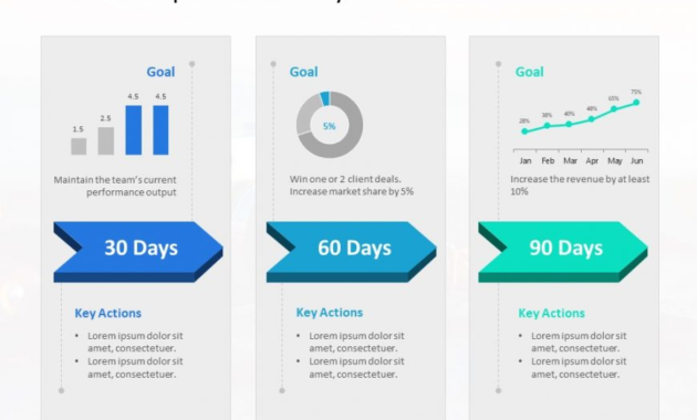 Pin On 30 60 90 Day Plan Powerpoint Templates | 30 60 90 With Regard To Fresh 30 60 90 Business Plan Template Ppt
