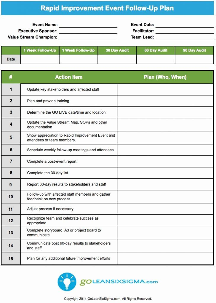 Pin On Business Plan Template For Startups regarding Awesome Business Process Improvement Plan Template