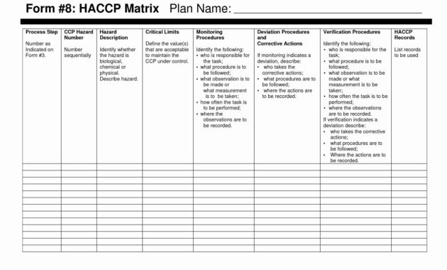 Product Recall Plan Template Awesome Haccp Plan Template regarding Amazing Free Poultry Business Plan Template