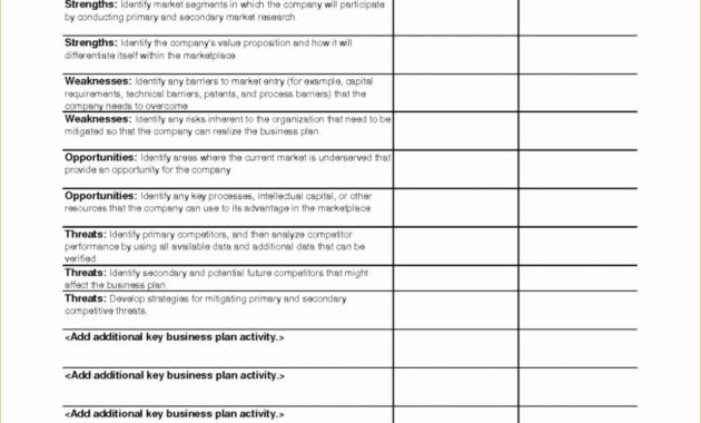 Score Business Plan Templates Fresh 4 Score Financial with regard to Party Planning Business Plan Template