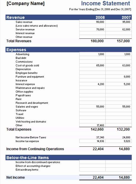 Small Business Financial Statement Template In 2020 For Financial Statement For Small Business Template