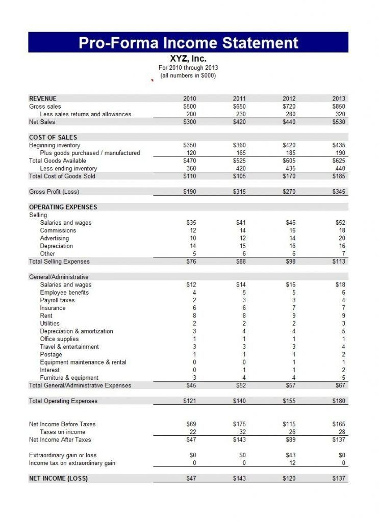 Small Business Financial Statement Template Unique intended for Financial Statement For Small Business Template