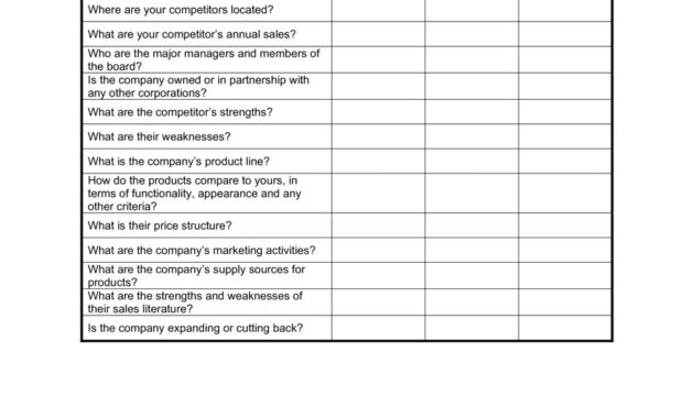 Worksheet Competitor Analysis Template  Business-In-A-Box™ for New Business In A Box Templates